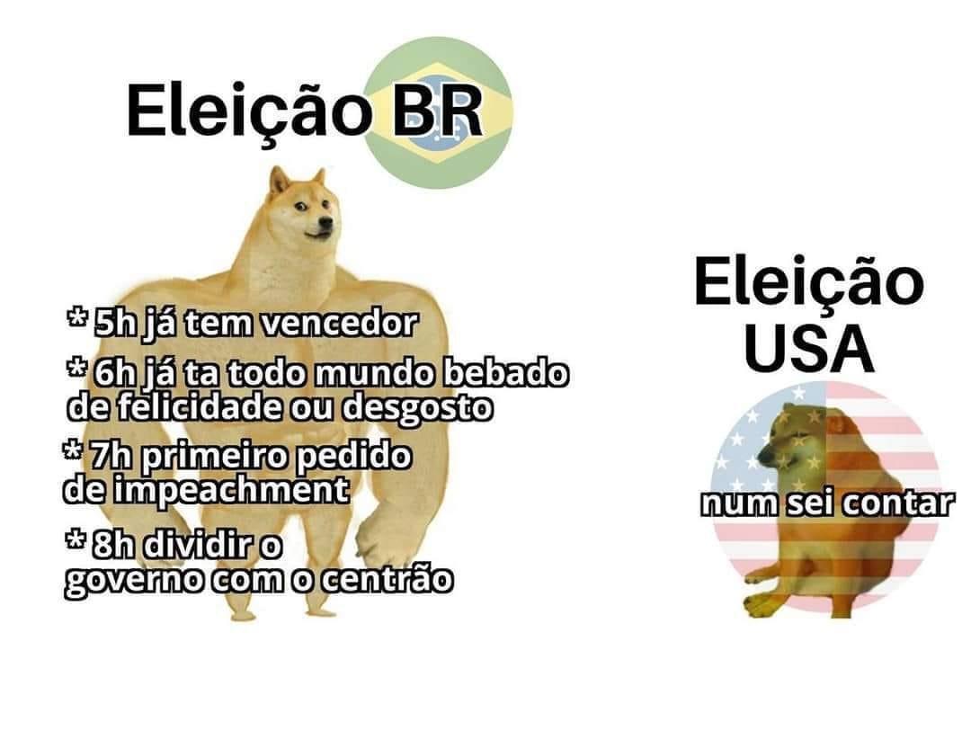 Urna eletrônica do Brasil ganha fã-clube e vira meme com apuração confusa nos EUA – #hashtag